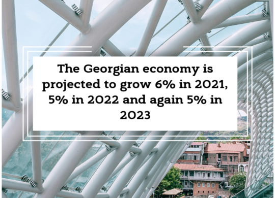 The Georgian economy is projected to grow 6% in 2021, 5% in 2022 and again 5% in 2023